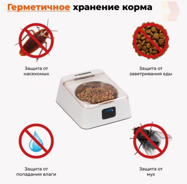 корм всегда доступен питомцу и герметично закрыт от воздуха и насекомых